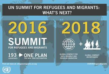UN summit for refugees migrants united nations